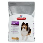 Science Plan Canine Sensitive Stomach & Skin